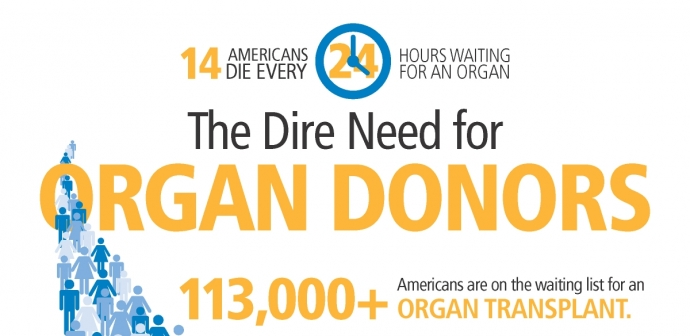 The dire need for organ donors